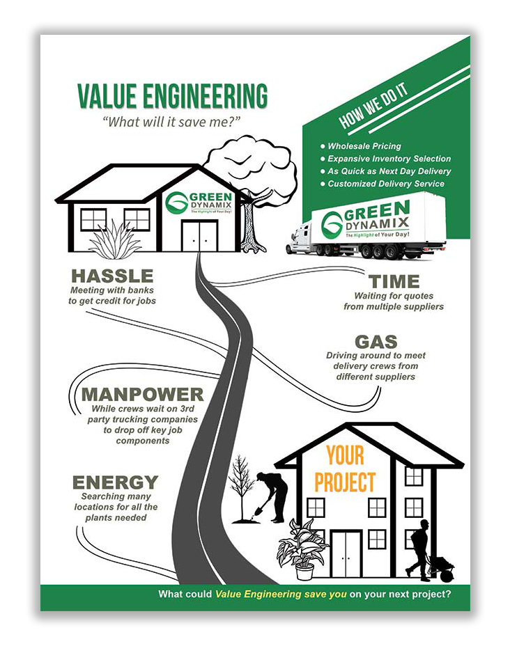 Value Engineering Page2